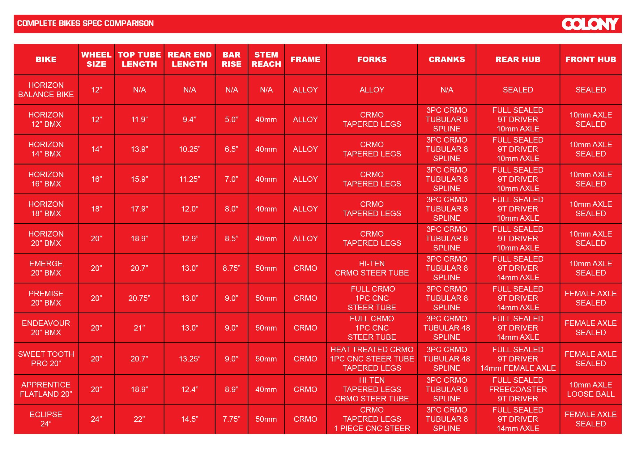 BMX Bike Sizing Chart