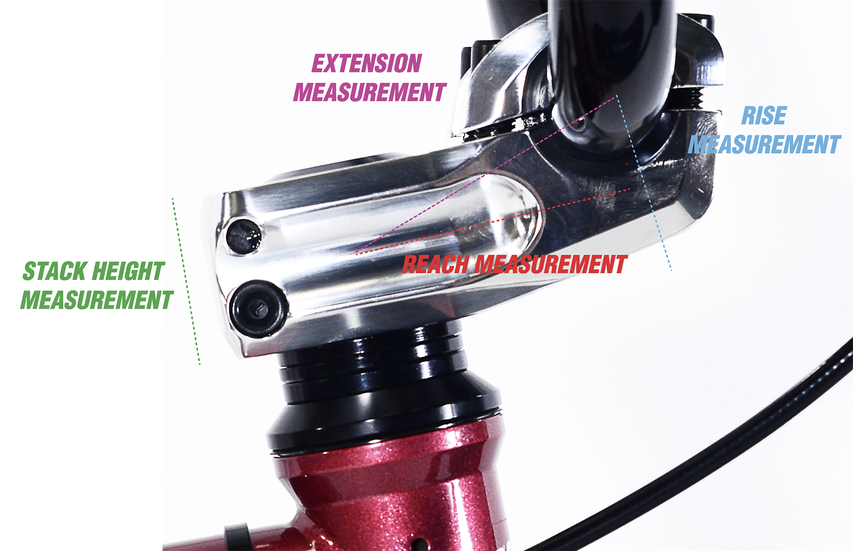 how to measure a bmx stem