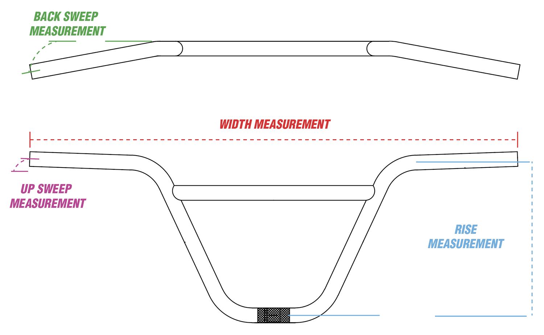 understanding bmx handlebar sizing